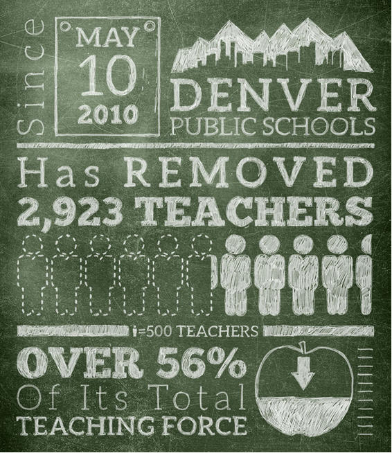 Teacher removal graphic